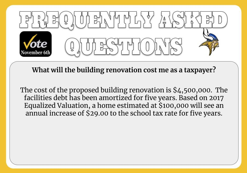 What will the building renovation cost me as a taxpayer?